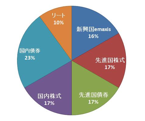 %e3%83%9d%e3%83%bc%e3%83%88%e3%83%95%e3%82%a9%e3%83%aa%e3%82%aa